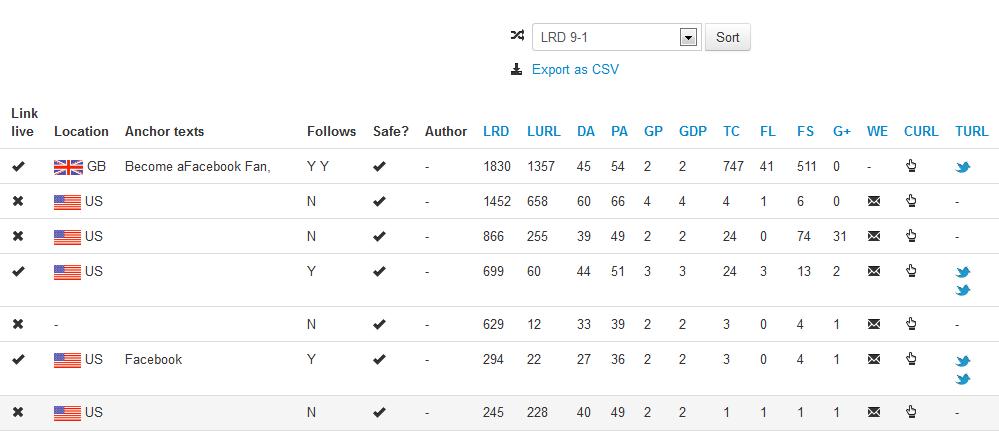 seogadget link analysis tool