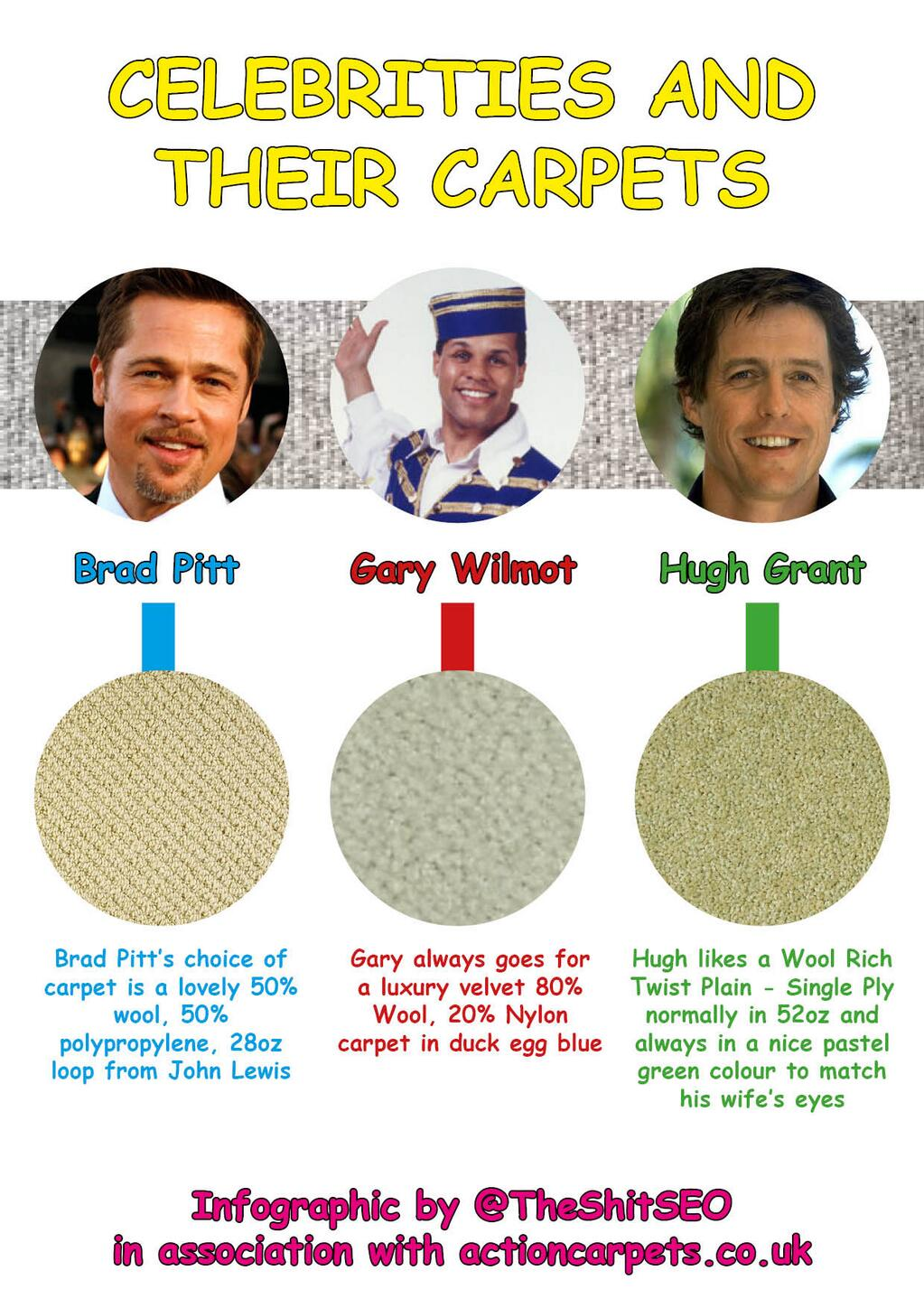 Celebrities and their carpets infographic