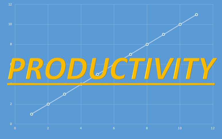 typing and productivity chart with an absurd 1:1 relationship
